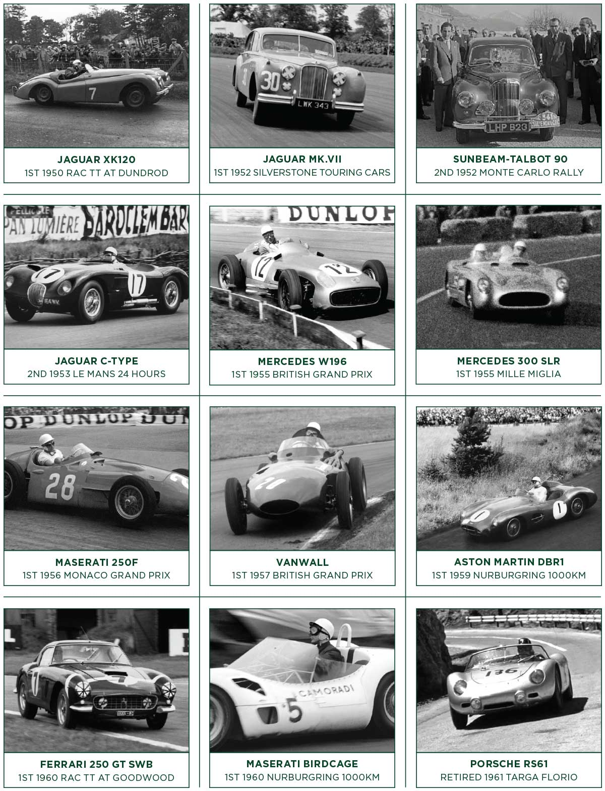 Sir Stirling Moss 722 Collection subjects
